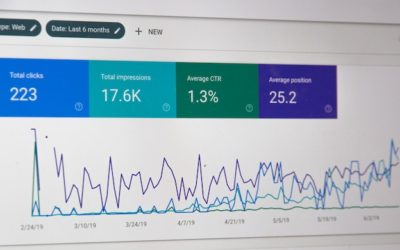 to show google analytics to measure online traffic